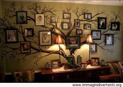 albero della famiglia immaginidivertenti.org