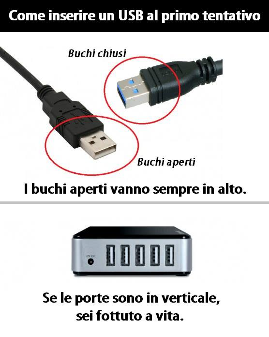 Come inserire un USB al primo tentativo immaginidivertenti.org